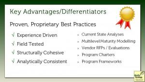 Proven, Proprietary Best Practices